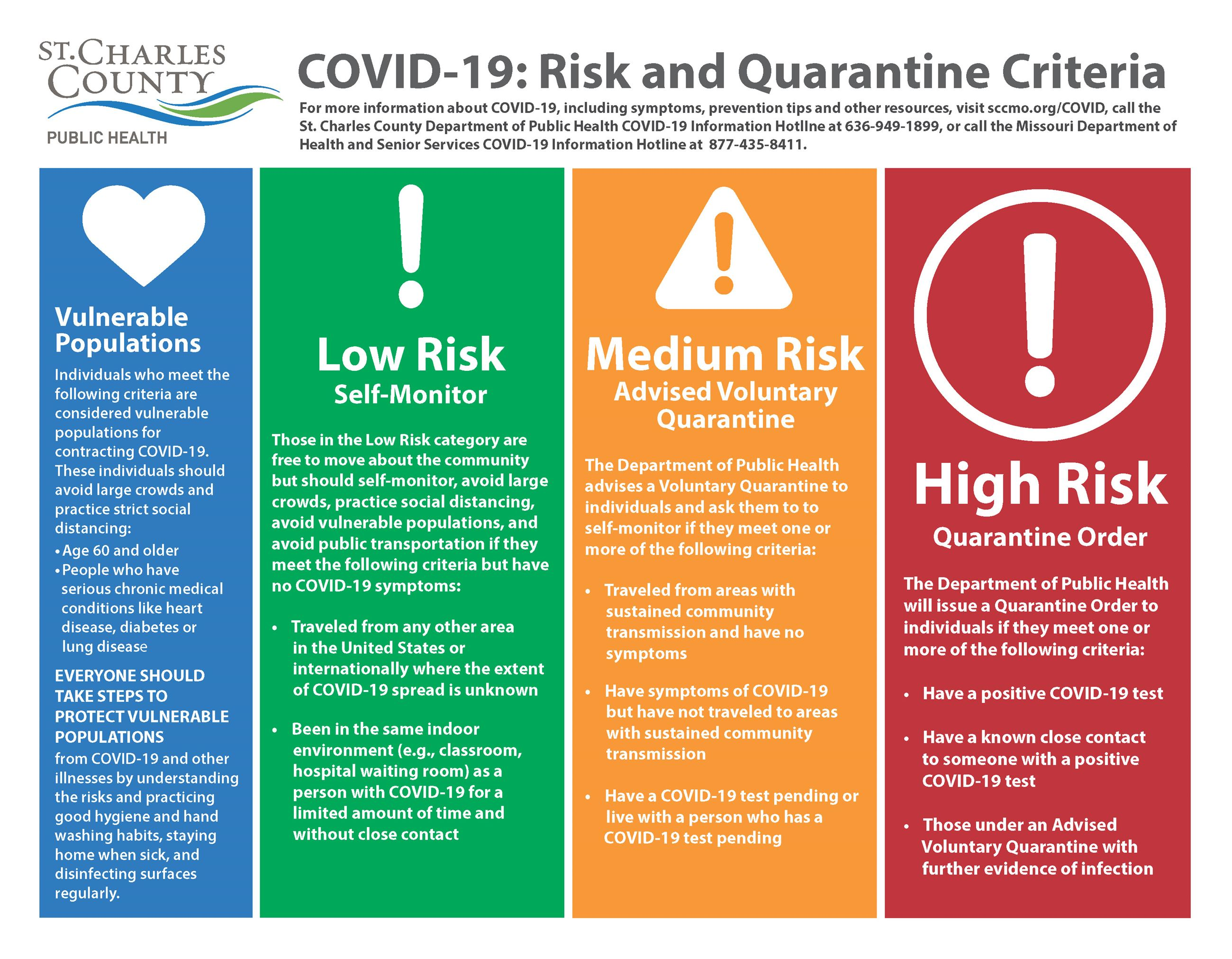 COVID19 Risk And Quarantine Criteria Flyer Final 3.13.20 (PDF)