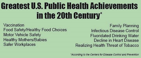 List of greatest US public health achievements