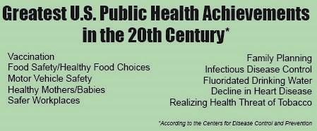 List of greatest US public health achievements